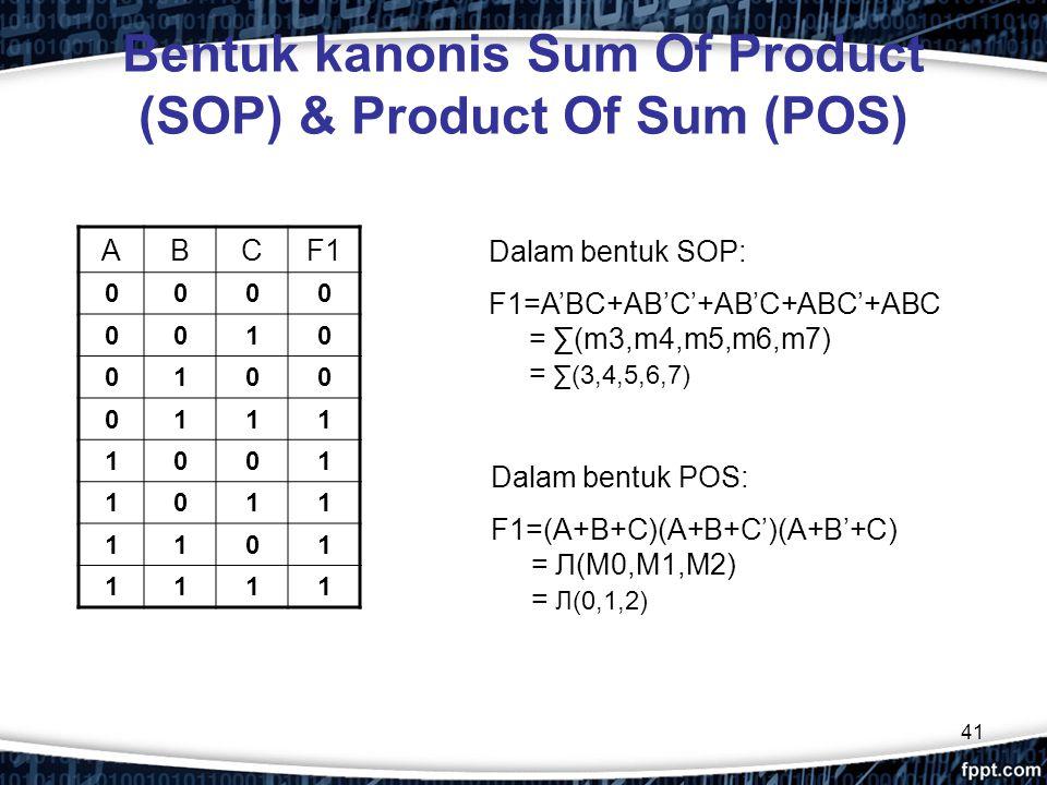 Bentuk kanonis Sum Of Product (SOP) & Product Of Sum (POS)