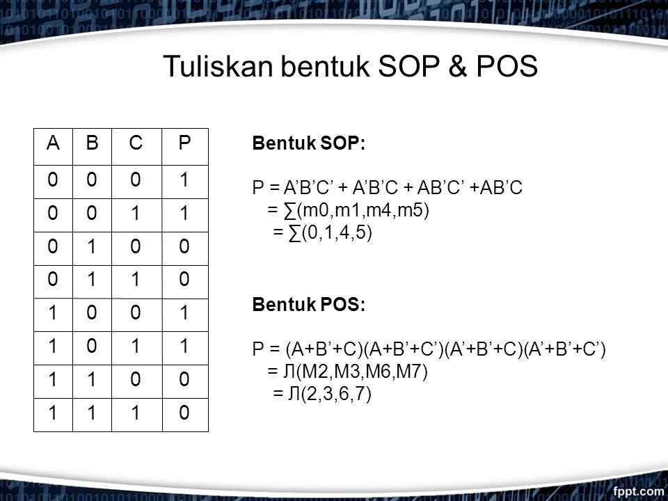 Tuliskan bentuk SOP & POS