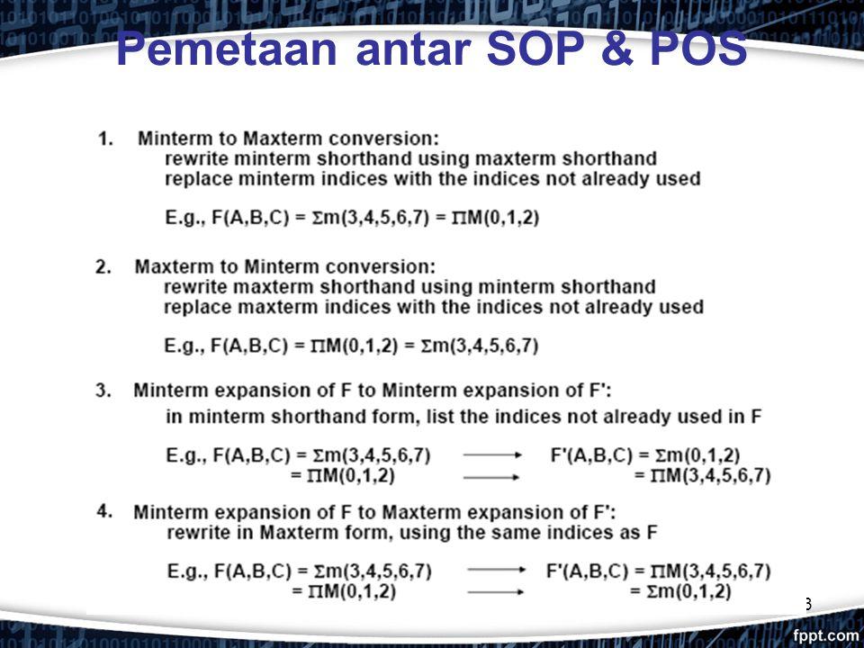 Pemetaan antar SOP & POS
