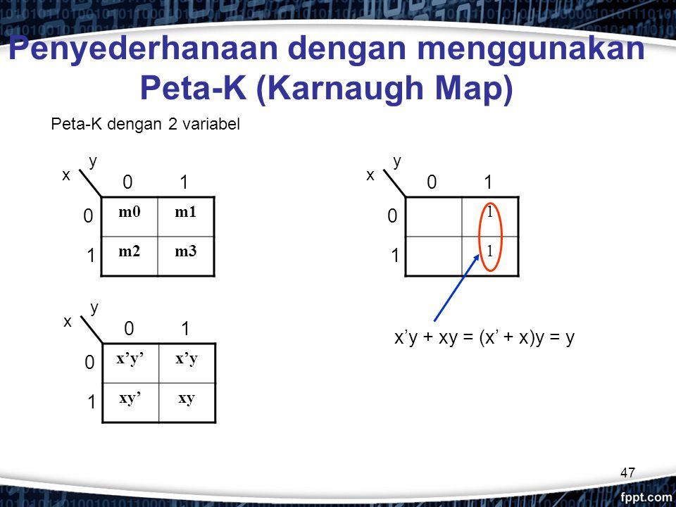 Penyederhanaan dengan menggunakan Peta-K (Karnaugh Map)