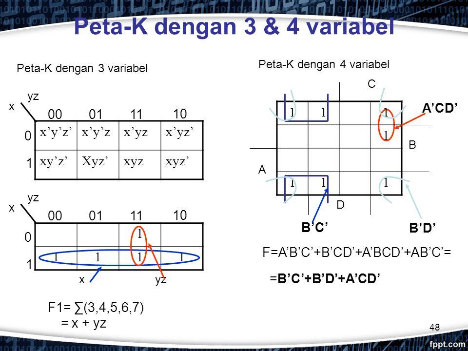 Peta-K dengan 3 & 4 variabel