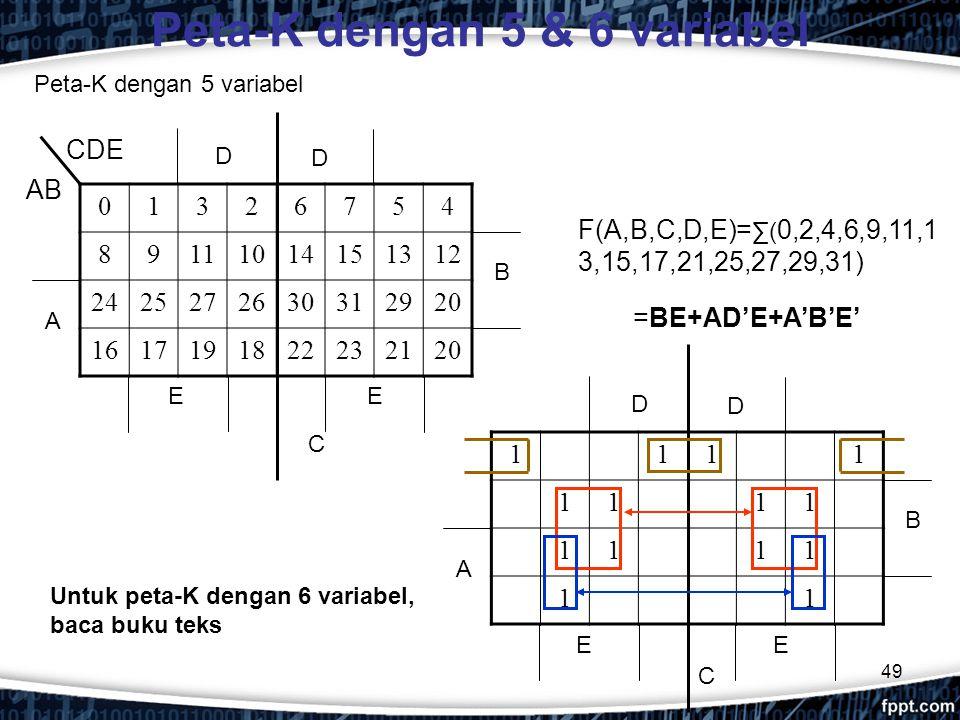 Peta-K dengan 5 & 6 variabel