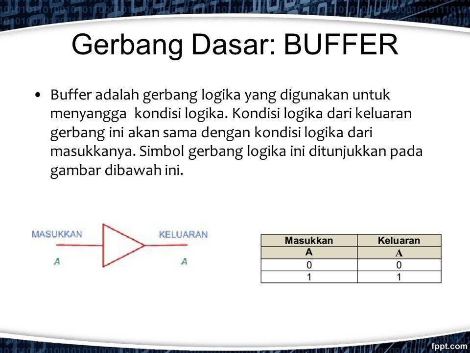 Gerbang Dasar: BUFFER