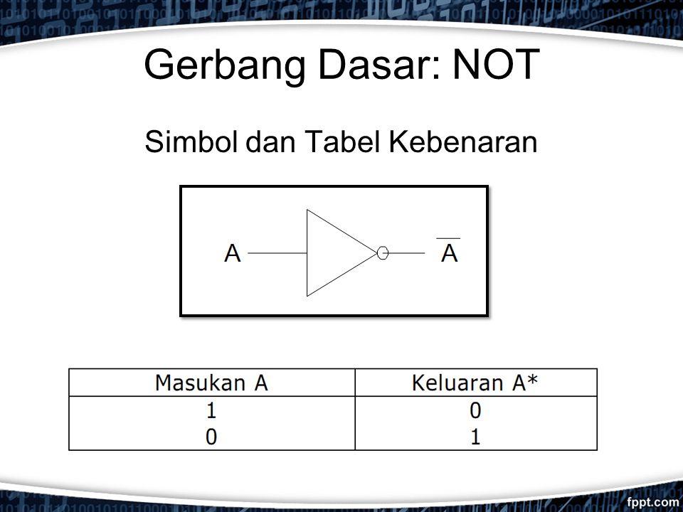 Simbol dan Tabel Kebenaran