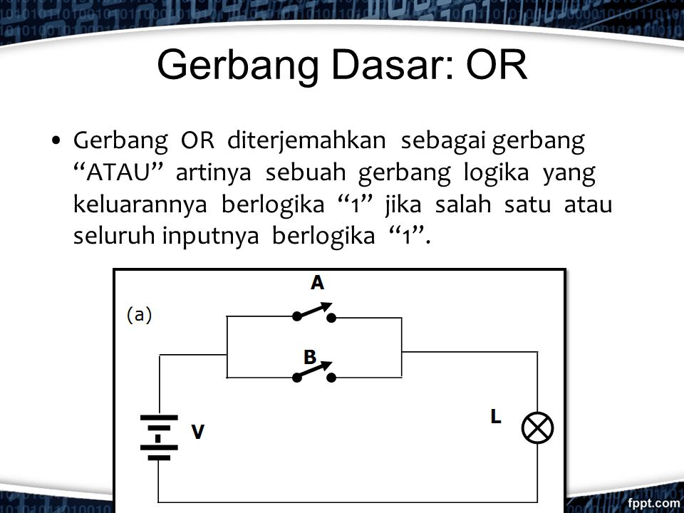 Gerbang Dasar: OR