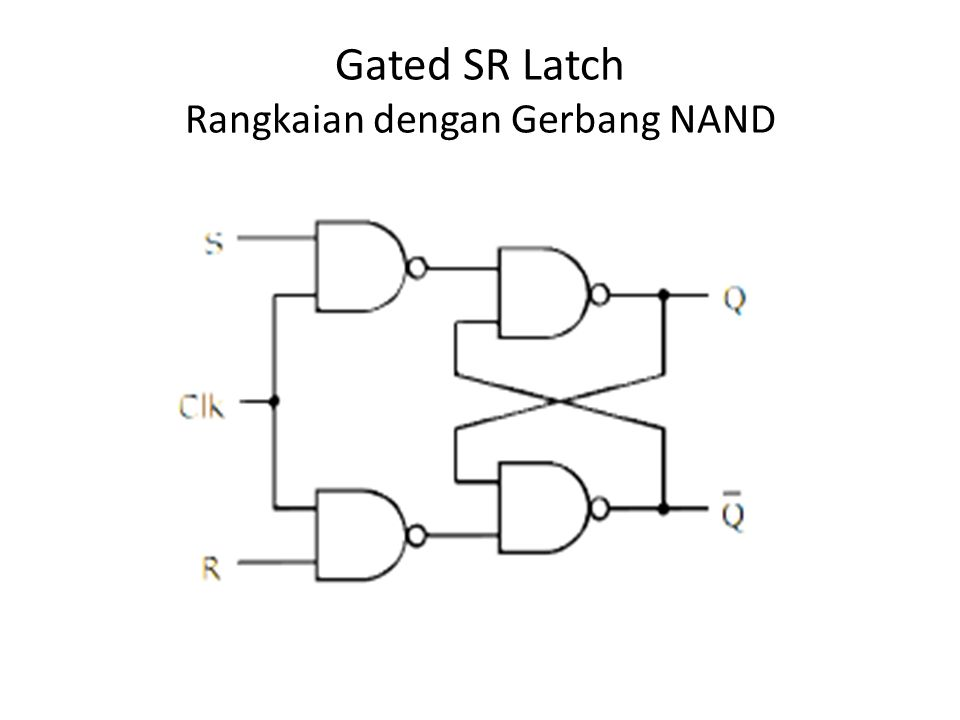 Gated SR Latch Rangkaian dengan Gerbang NAND