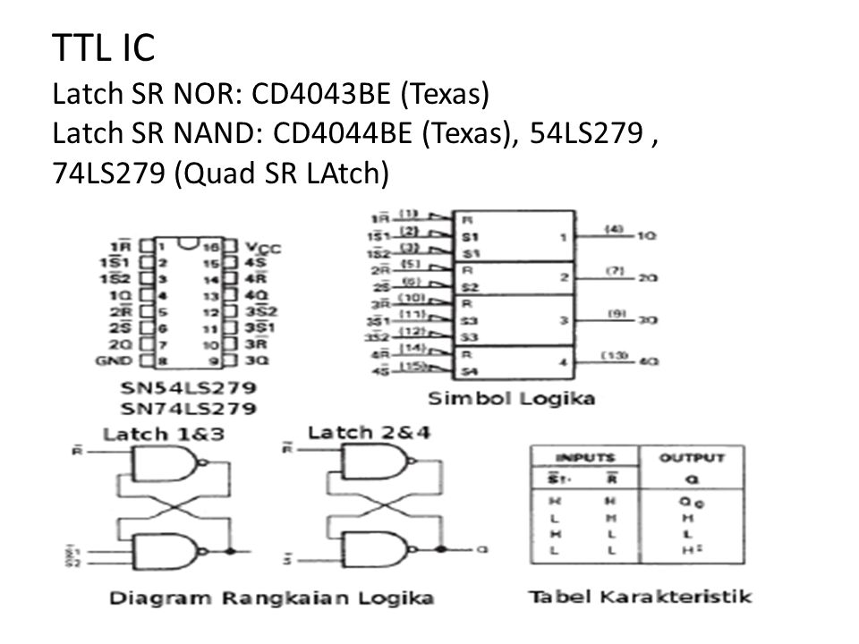 TTL IC Latch SR NOR: CD4043BE (Texas) Latch SR NAND: CD4044BE (Texas), 54LS279 , 74LS279 (Quad SR LAtch)