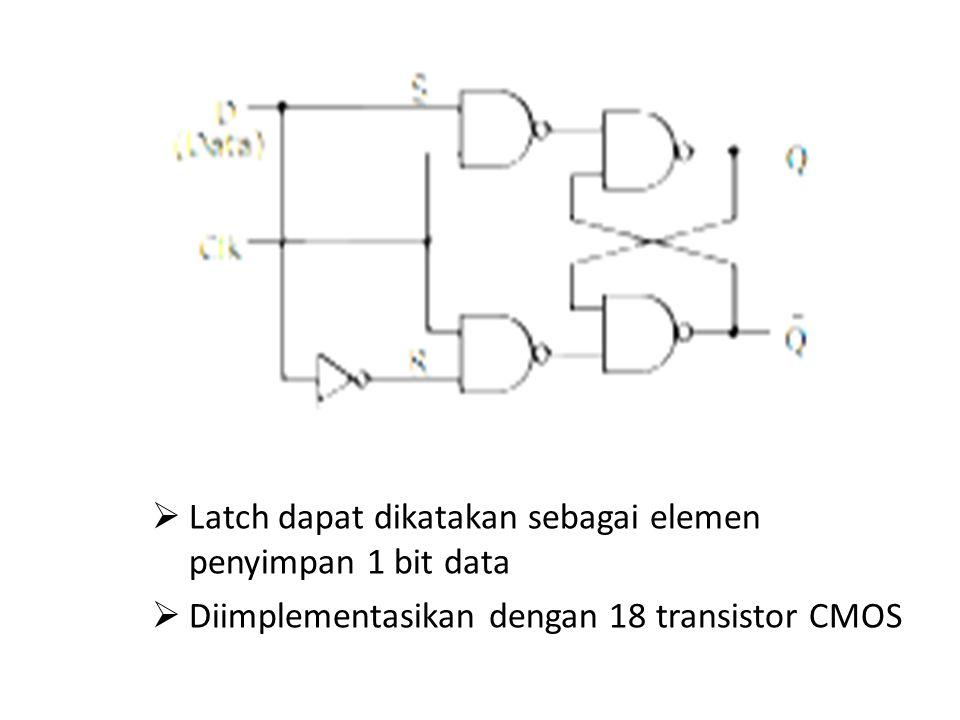 Latch dapat dikatakan sebagai elemen penyimpan 1 bit data