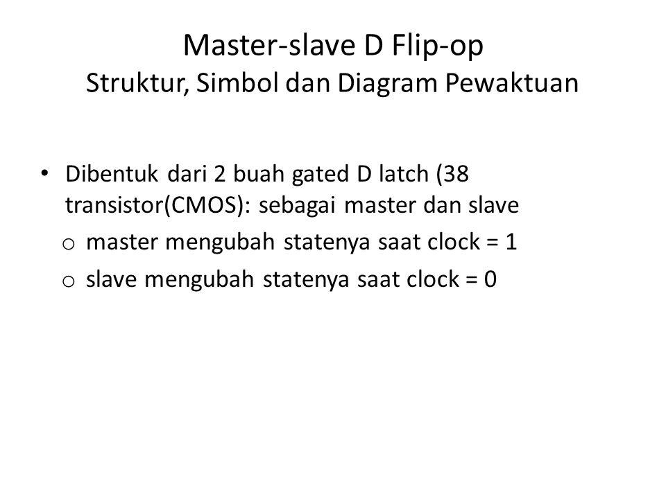 Master-slave D Flip-op Struktur, Simbol dan Diagram Pewaktuan