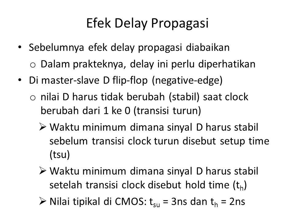 Efek Delay Propagasi Sebelumnya efek delay propagasi diabaikan