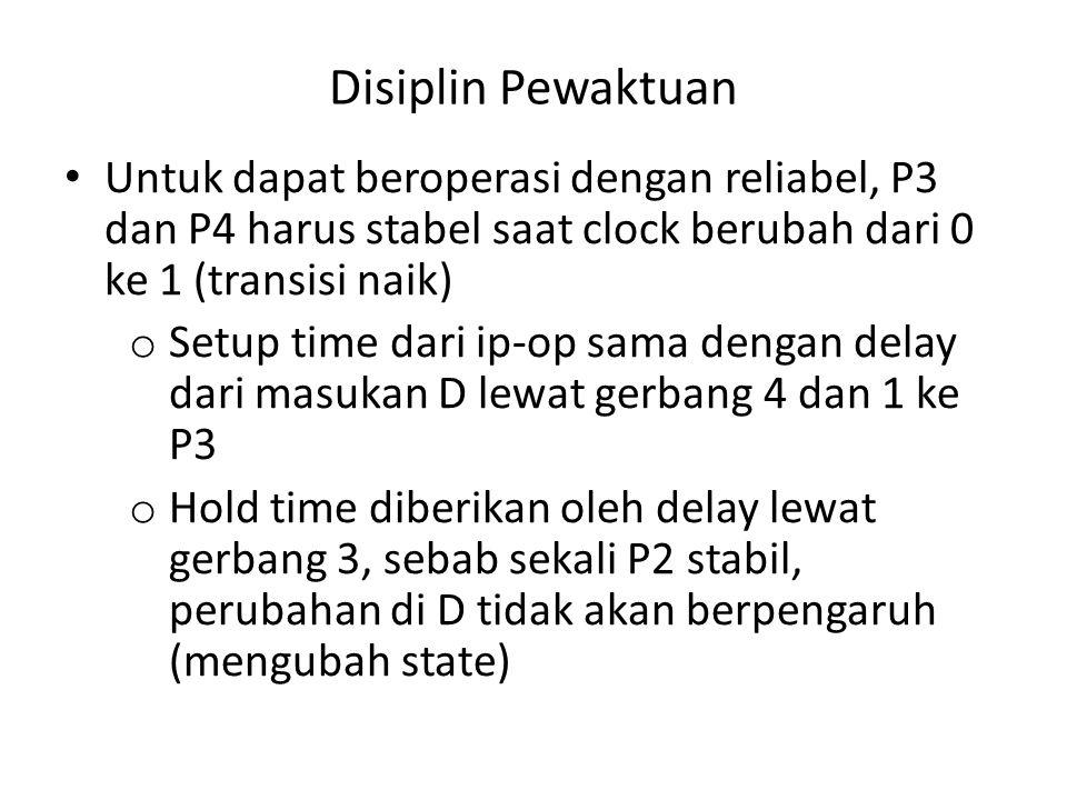 Disiplin Pewaktuan Untuk dapat beroperasi dengan reliabel, P3 dan P4 harus stabel saat clock berubah dari 0 ke 1 (transisi naik)
