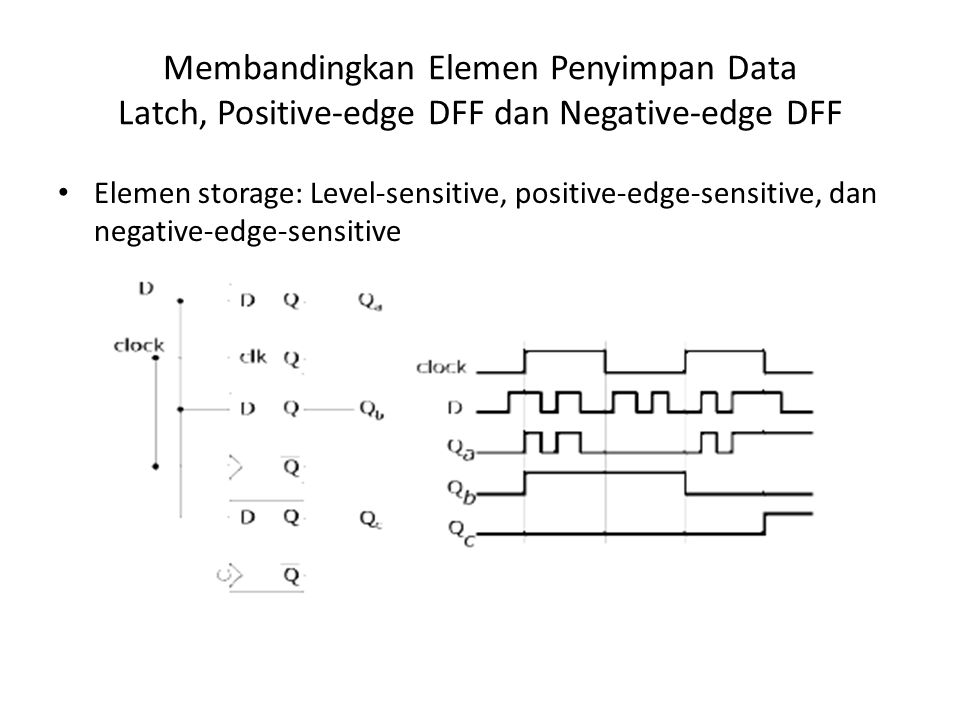 Membandingkan Elemen Penyimpan Data Latch, Positive-edge DFF dan Negative-edge DFF