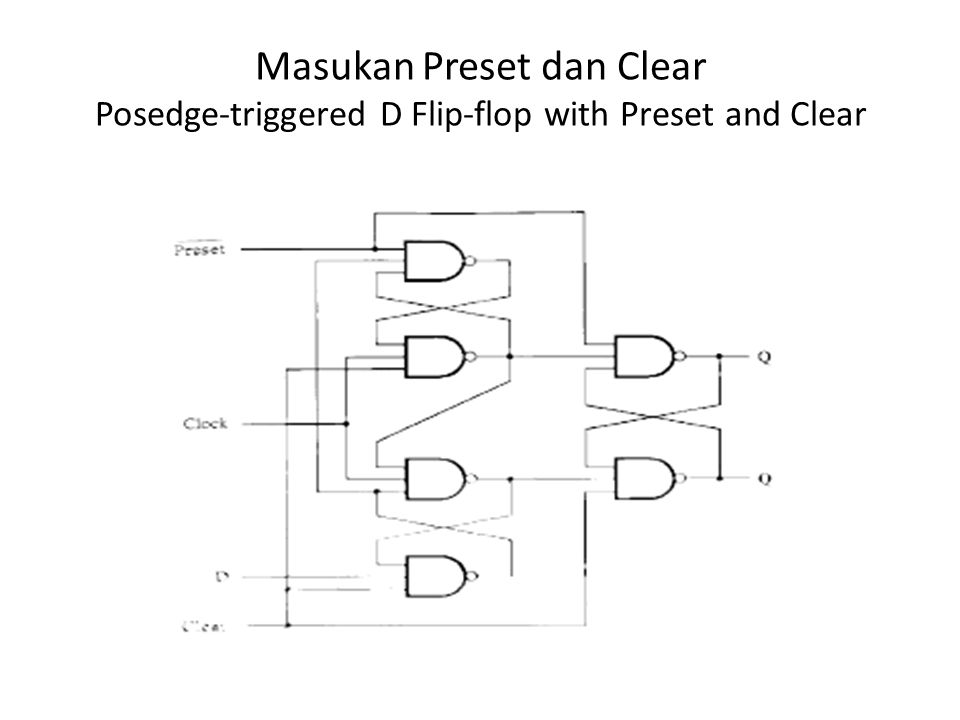 Masukan Preset dan Clear Posedge-triggered D Flip-flop with Preset and Clear