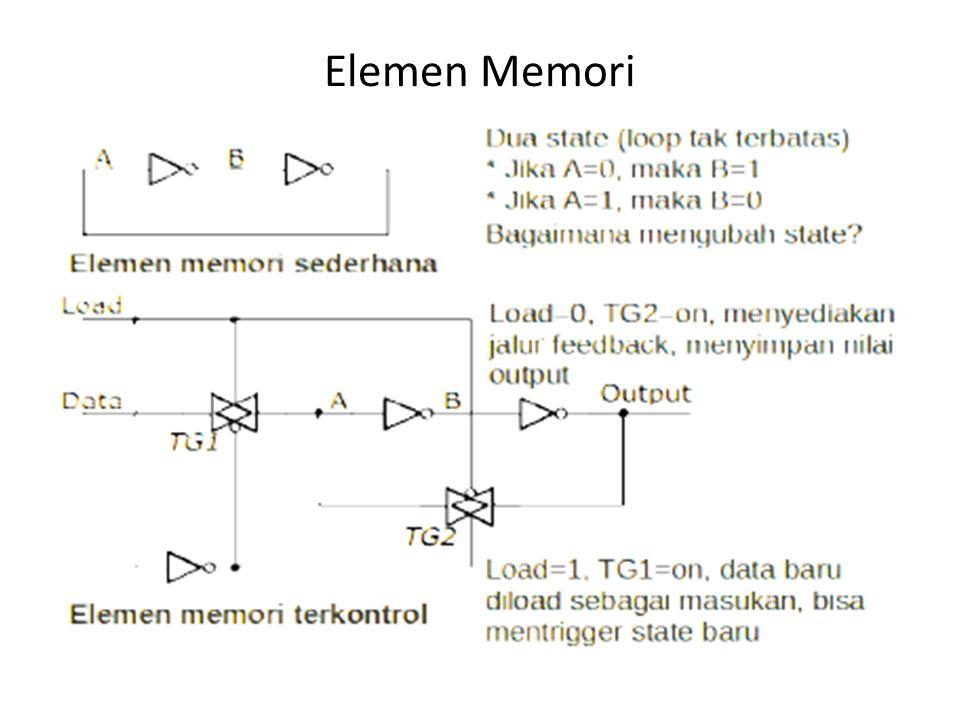 Elemen Memori