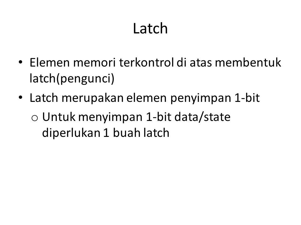 Latch Elemen memori terkontrol di atas membentuk latch(pengunci)