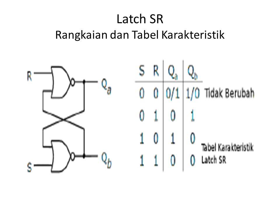 Latch SR Rangkaian dan Tabel Karakteristik