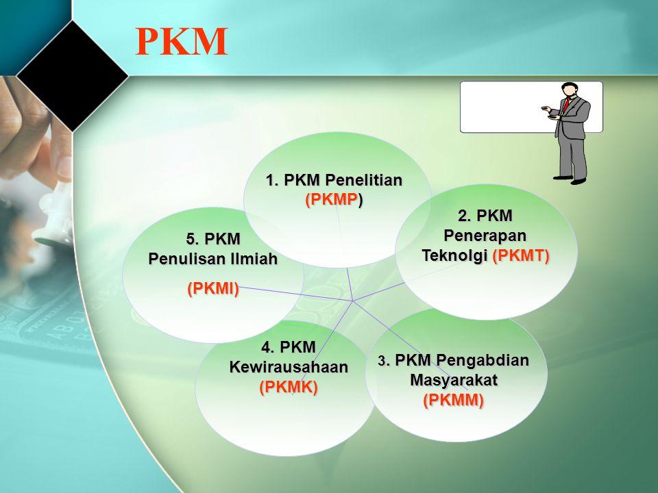 PKM 1. PKM Penelitian (PKMP) 2. PKM Penerapan Teknolgi (PKMT)