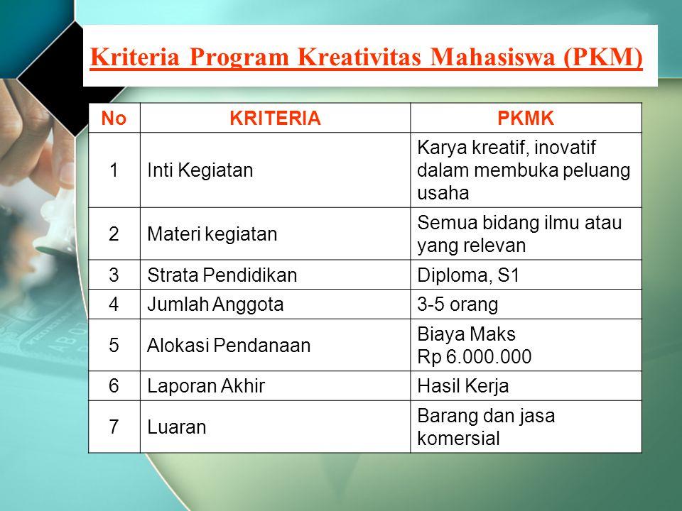 Kriteria Program Kreativitas Mahasiswa (PKM)