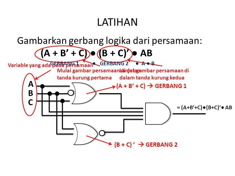 LATIHAN Gambarkan gerbang logika dari persamaan: