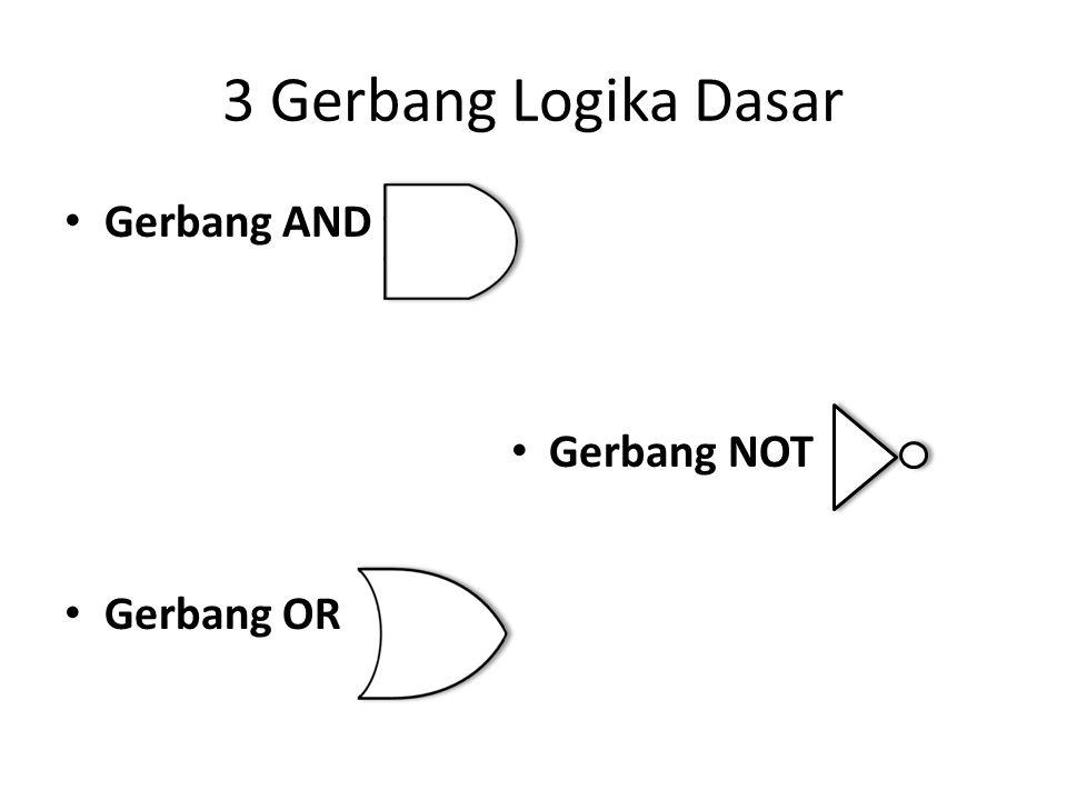 3 Gerbang Logika Dasar Gerbang AND Gerbang OR Gerbang NOT