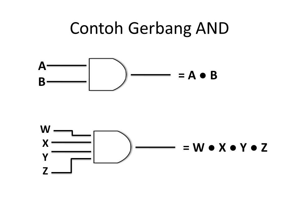Contoh Gerbang AND A B = A ● B W X Y Z = W ● X ● Y ● Z