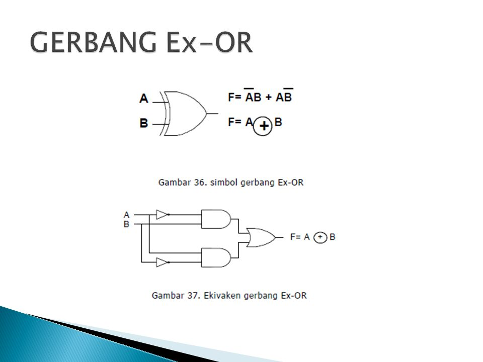 GERBANG Ex-OR