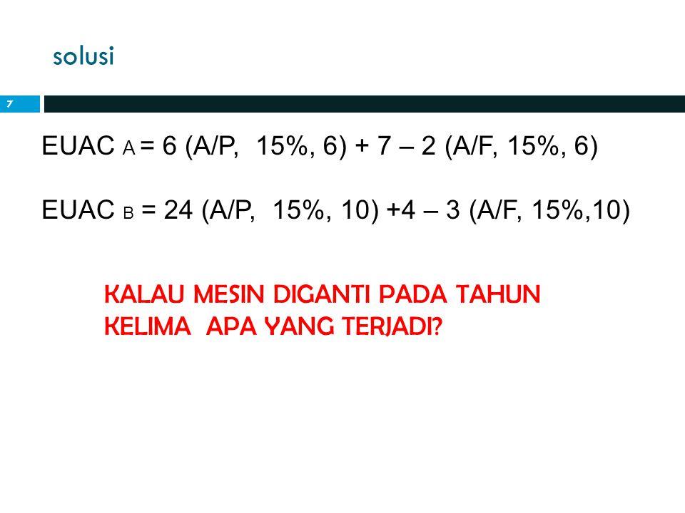 solusi EUAC A = 6 (A/P, 15%, 6) + 7 – 2 (A/F, 15%, 6)