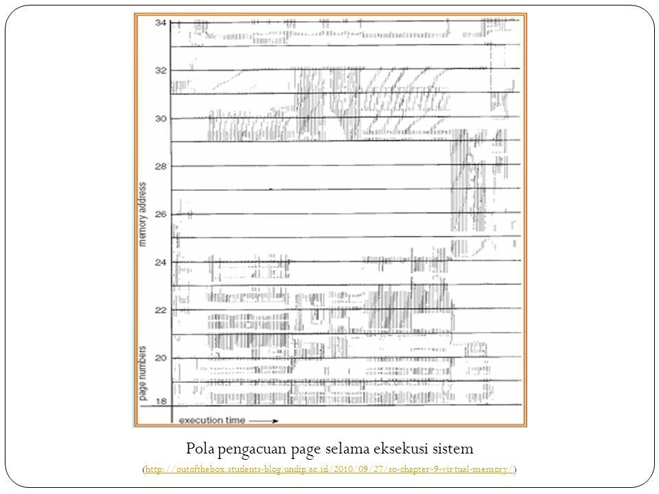 Pola pengacuan page selama eksekusi sistem