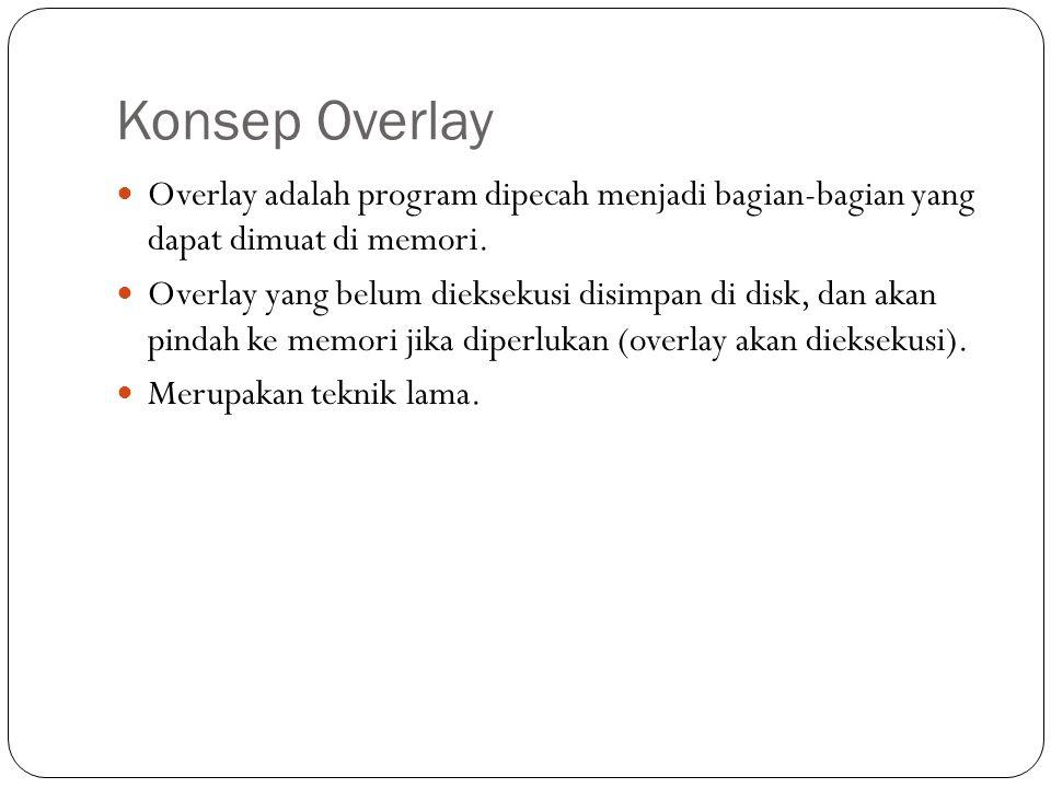 Konsep Overlay Overlay adalah program dipecah menjadi bagian-bagian yang dapat dimuat di memori.
