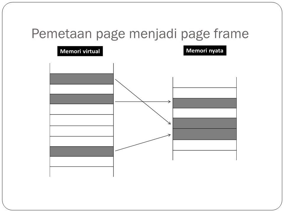 Pemetaan page menjadi page frame