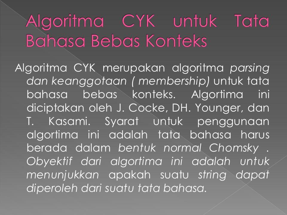 Algoritma CYK untuk Tata Bahasa Bebas Konteks