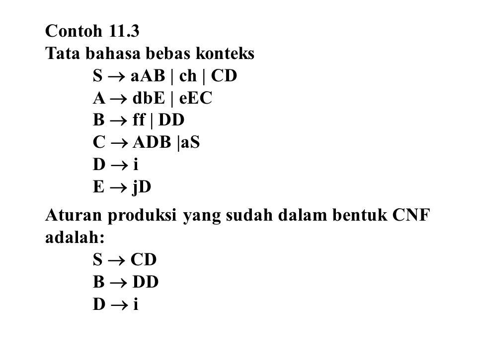 Contoh 11.3 Tata bahasa bebas konteks. S  aAB | ch | CD. A  dbE | eEC. B  ff | DD. C  ADB |aS.
