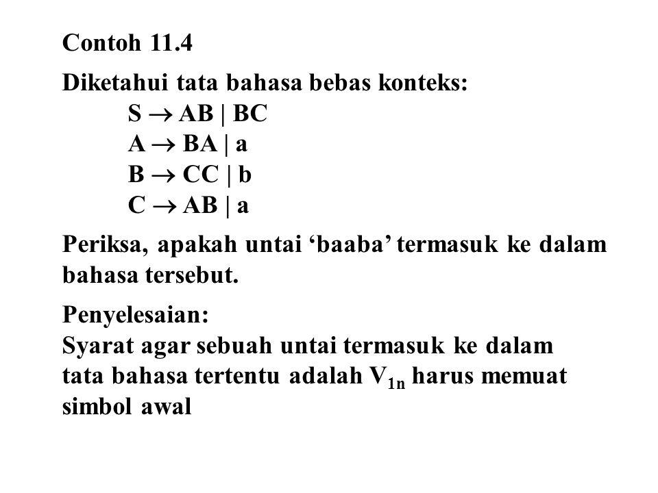 Contoh 11.4 Diketahui tata bahasa bebas konteks: S  AB | BC. A  BA | a. B  CC | b. C  AB | a.