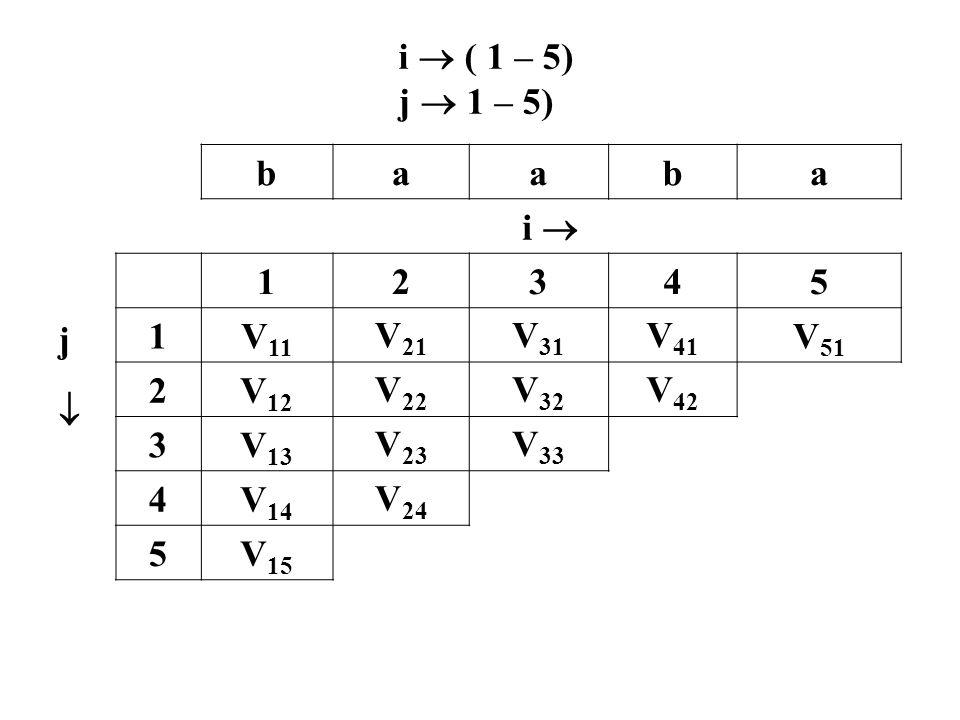 i  ( 1 – 5) j  1 – 5) b. a. i  j.  1. 2. 3. 4. 5. V11. V21. V31. V41. V51. V12.
