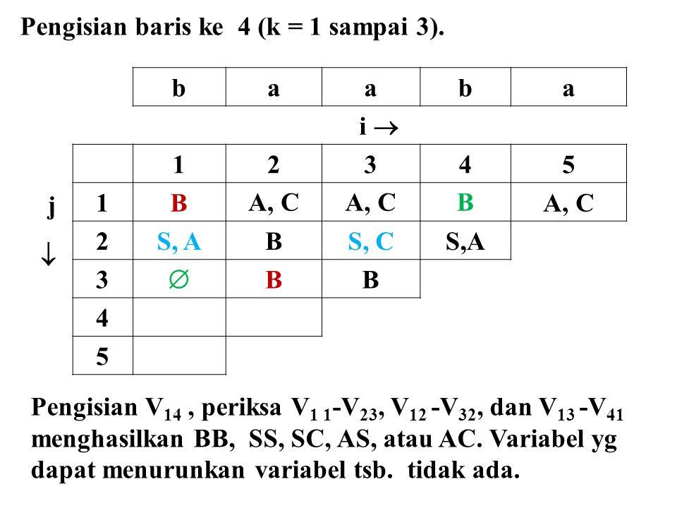 Pengisian baris ke 4 (k = 1 sampai 3).