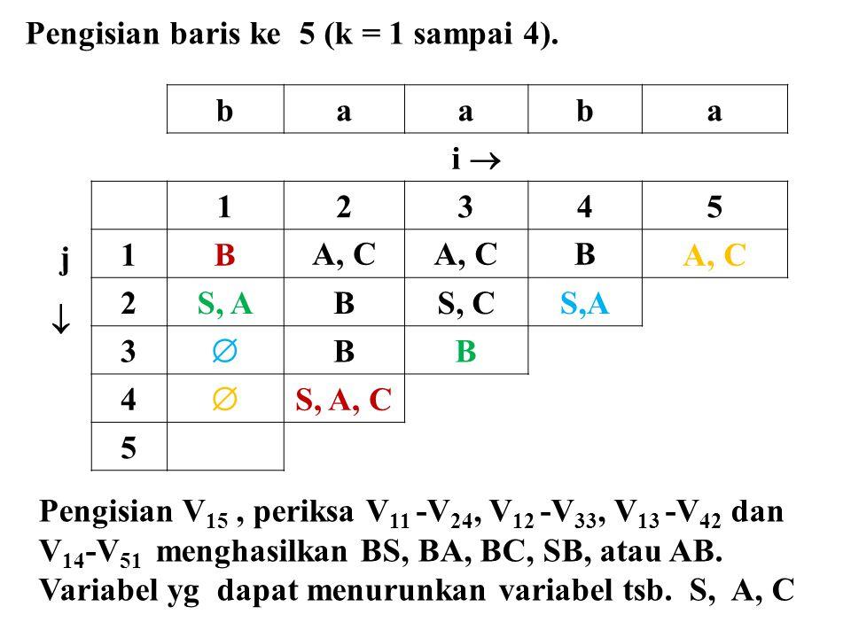 Pengisian baris ke 5 (k = 1 sampai 4).