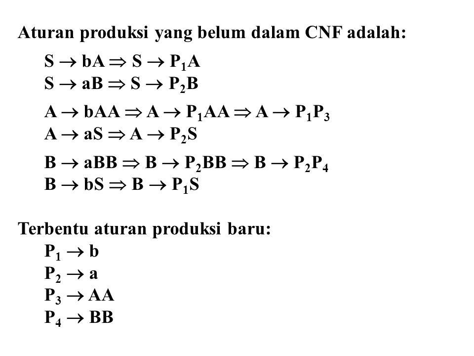 Aturan produksi yang belum dalam CNF adalah: