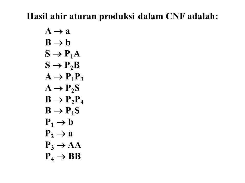 Hasil ahir aturan produksi dalam CNF adalah: