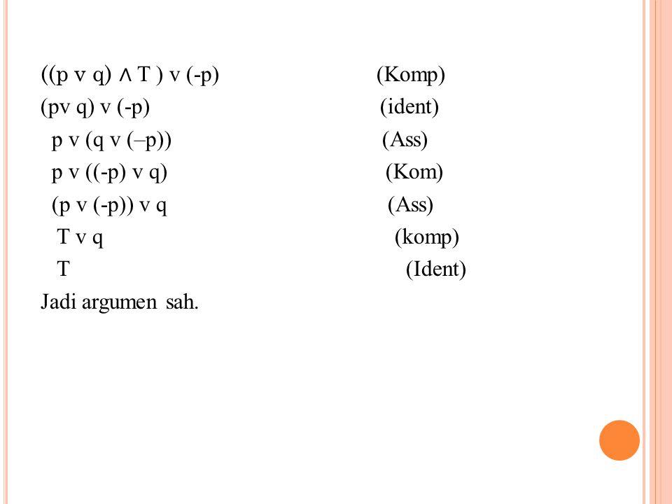 ((p v q) ∧ T ) v (-p) (Komp) (pv q) v (-p) (ident) p v (q v (–p)) (Ass) p v ((-p) v q) (Kom) (p v (-p)) v q (Ass) T v q (komp) T (Ident) Jadi argumen sah.