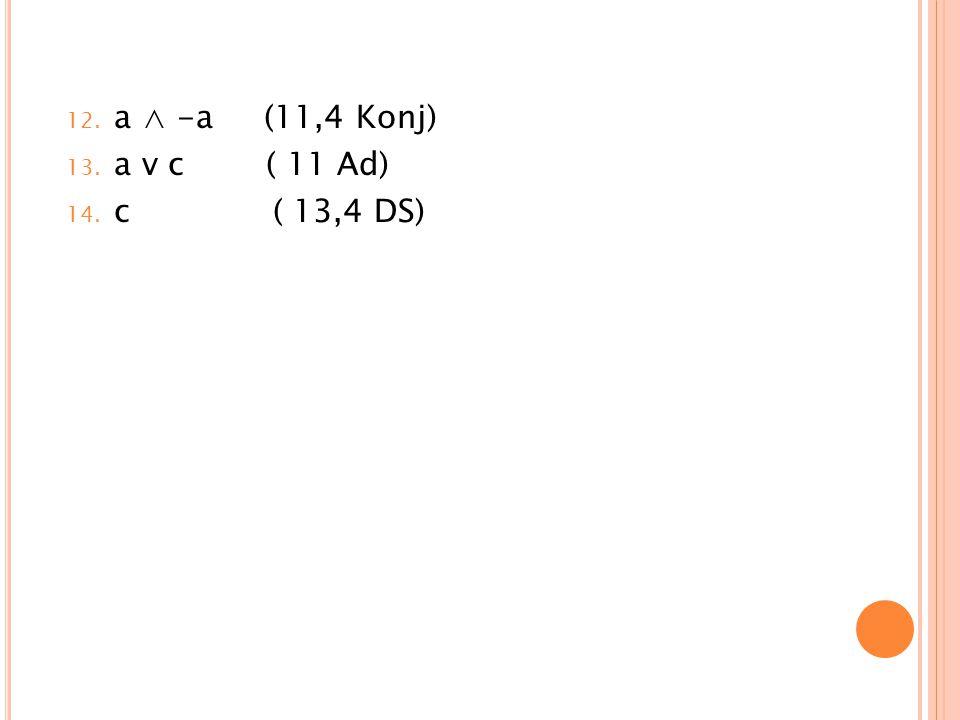 a ∧ -a (11,4 Konj) a v c ( 11 Ad) c ( 13,4 DS)