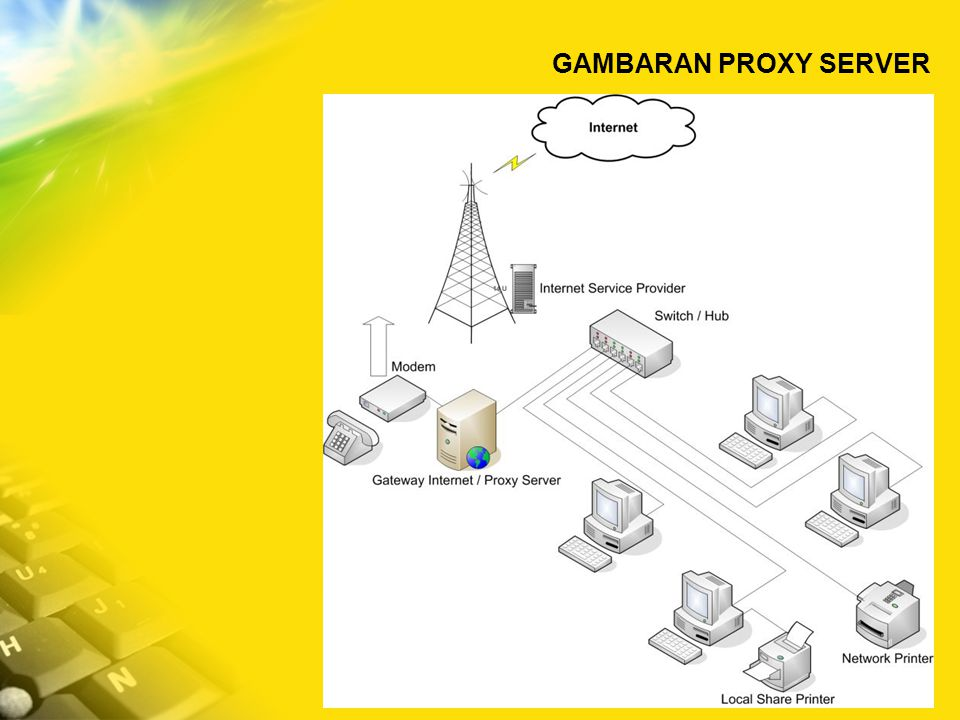 GAMBARAN PROXY SERVER