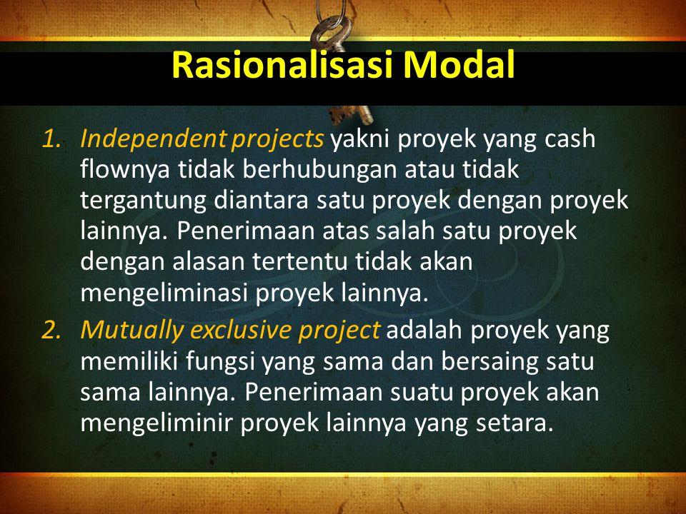 Rasionalisasi Modal