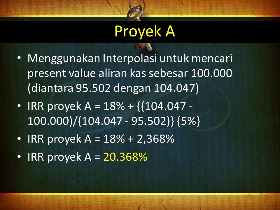 Proyek A Menggunakan Interpolasi untuk mencari present value aliran kas sebesar 100.000 (diantara 95.502 dengan 104.047)