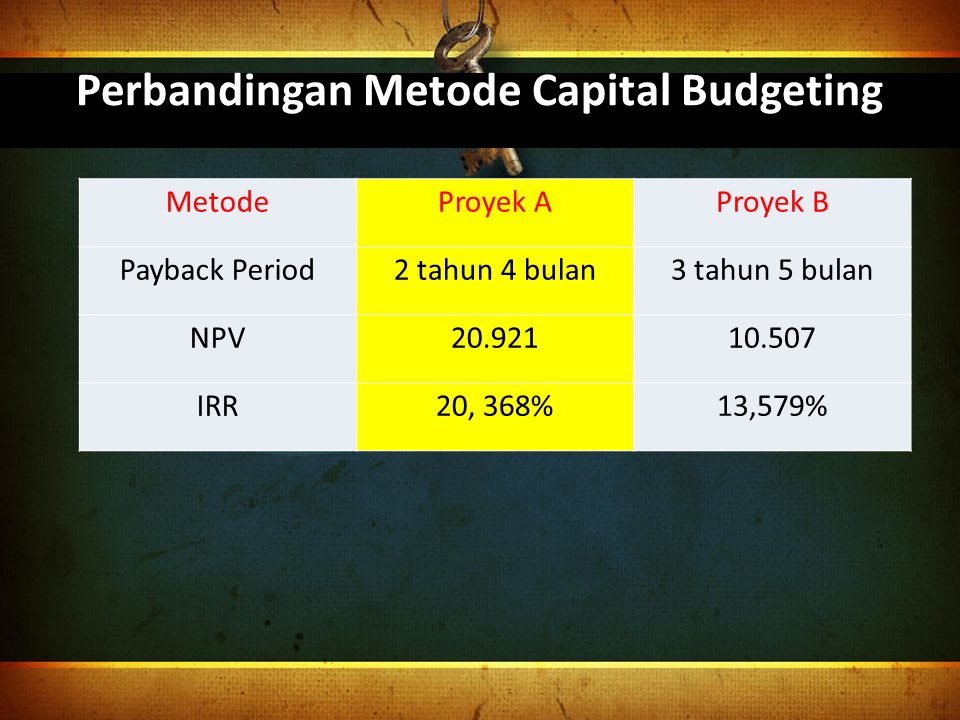 Perbandingan Metode Capital Budgeting