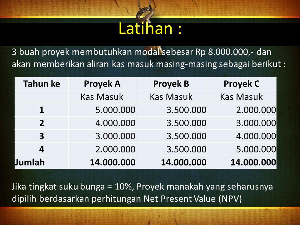 Latihan : 3 buah proyek membutuhkan modal sebesar Rp 8.000.000,- dan akan memberikan aliran kas masuk masing-masing sebagai berikut :