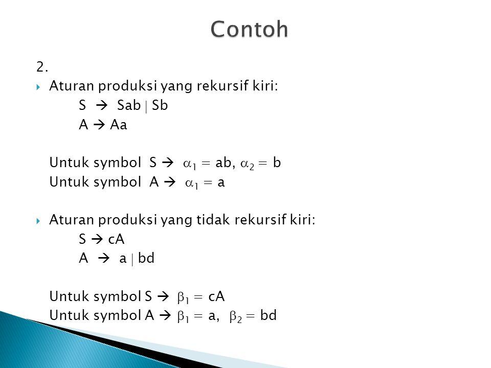 Contoh 2. Aturan produksi yang rekursif kiri: S  Sab  Sb A  Aa