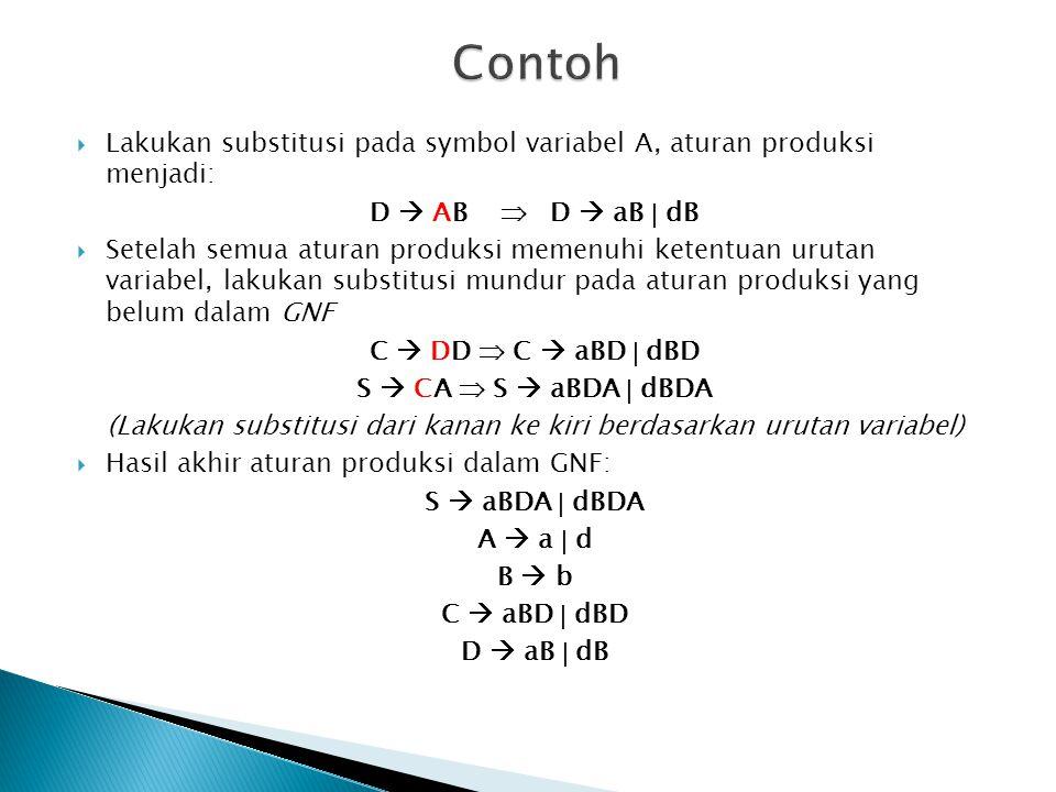 (Lakukan substitusi dari kanan ke kiri berdasarkan urutan variabel)