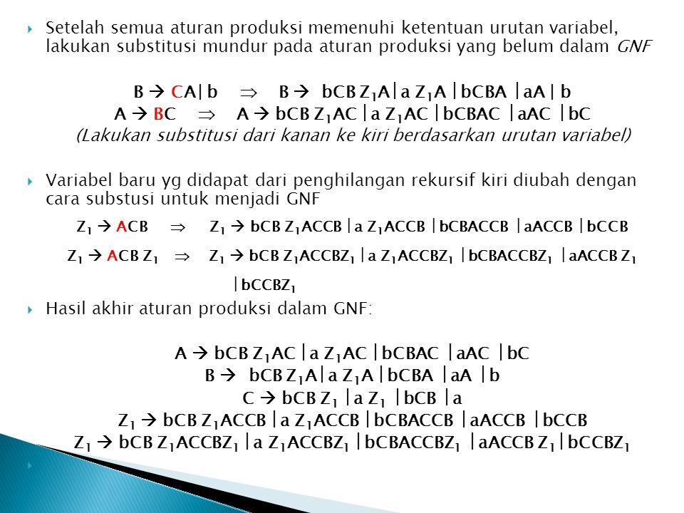 B  CA| b  B  bCB Z1A a Z1A bCBA aA | b