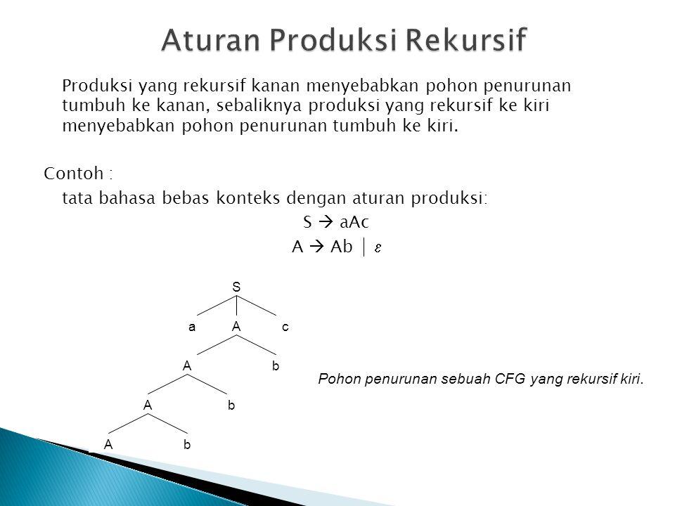 Aturan Produksi Rekursif
