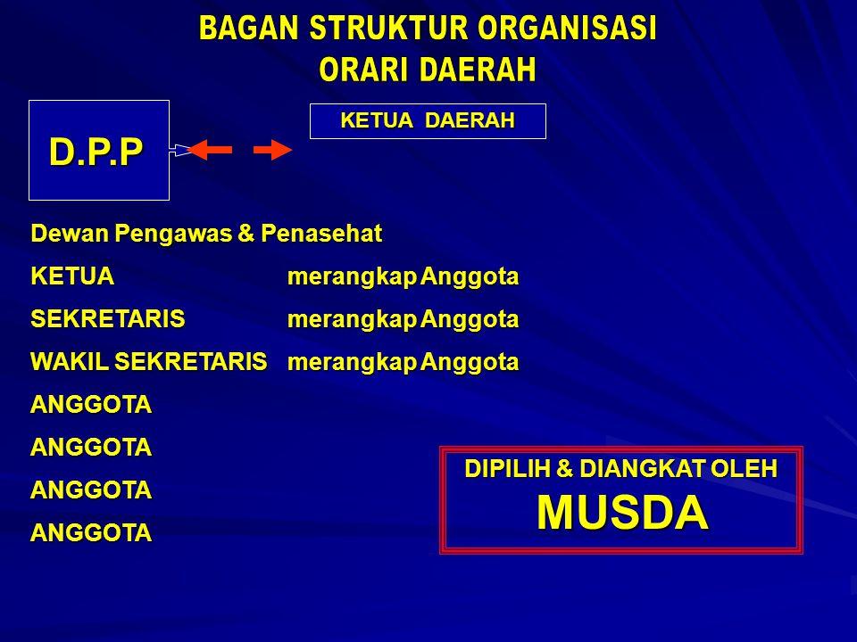 DIPILIH & DIANGKAT OLEH MUSDA